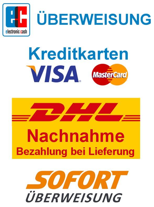 Zahlungs-Methoden